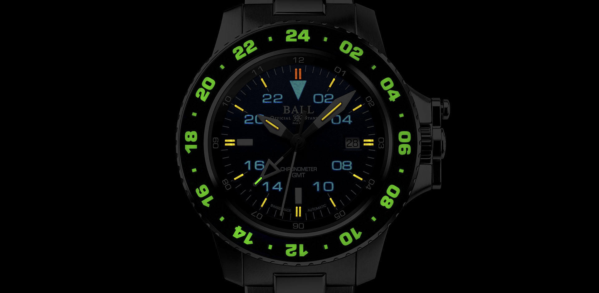 AeroGMT II